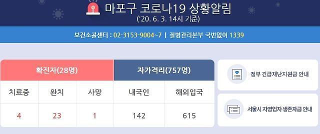 마포구청, 인천 교회발 확진자 발생...염리동 거주 60대 여성