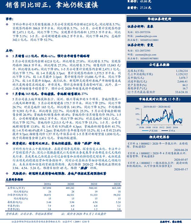 [중국 마이종목] 주택판매 매출 회복... 완커 부동산 강력추천