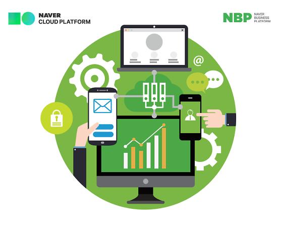 NBP, 금융 전용 서비스 SOC 국제인증 신규 취득