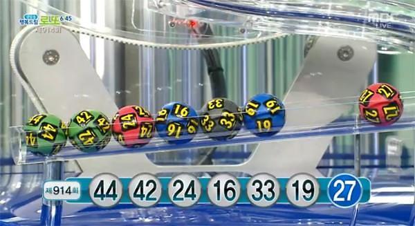 914회 로또 당첨번호 '44·42·24·16·33·19'…2등 보너스 번호 '27'
