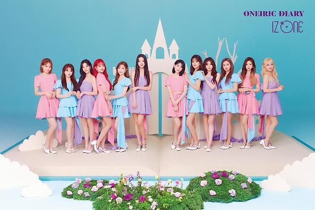 IZ*ONE公开第3张迷你专辑官方合影