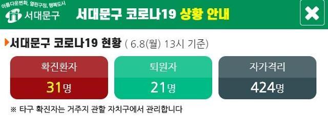 서대문구청, 북가좌 2동 80대 남성 확진...6호선 증산역 이용