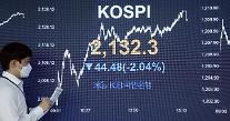 コスピ、新型コロナ再拡大への懸念に2%台の下落