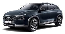 現代・起亜のエコカー販売台数、150万台突破…2025年の電気自動車、100万台目標