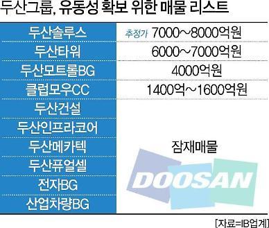 두산그룹 '자구안' 서두르다...기업가치 곤두박질 우려