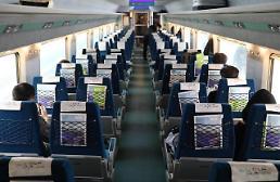 .新冠疫情下韩国铁路上半年亏损超33亿元.