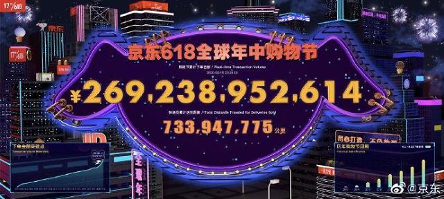[중국포토]징둥, 618쇼핑데이 신기록…46조원 돌파