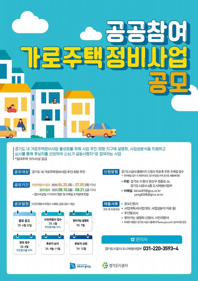 경기도시공사, 공공참여 가로주택정비사업 공모