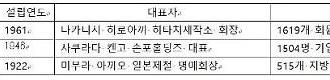 韓日 재계의 달라진 풍경  ..죄벌 잡는 한국 vs 찰떡 政經 일본