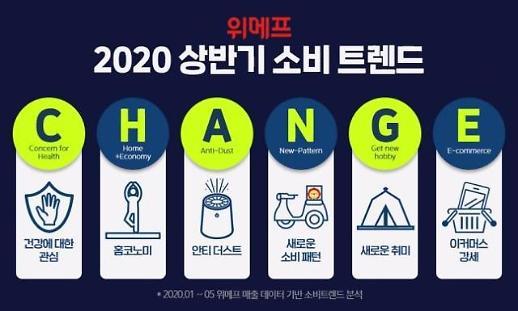"""薇美铺总结上半年韩国消费关键词为""""C.H.A.N.G.E"""""""