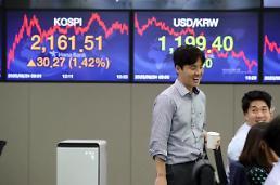 .朝鲜暂缓执行对韩军事计划 KOSPI重回2160点.