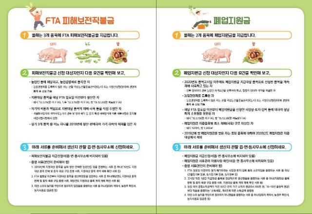 FTA 피해보전 지원 '돼지고기·밤'...10월부터 지급