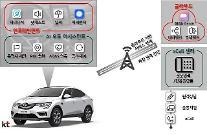 KT、ルノーサムスンに「エンター・インフォ」強化したコネクテッドカーサービスの提供
