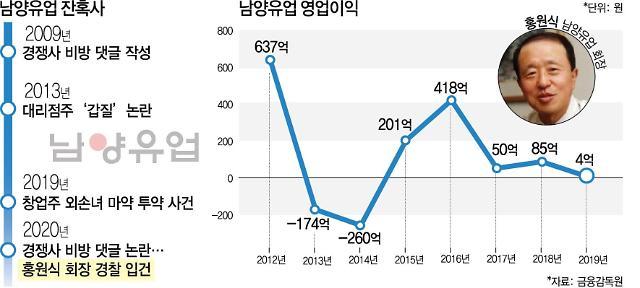 경찰, 홍원식 남양유업 회장 사무실 압수수색…경쟁사 비방글 유포 혐의