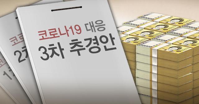 韩国史上最大规模预算案6日起执行