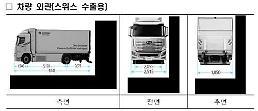 .韩政府和现代联手打造氢能重卡出口瑞士.