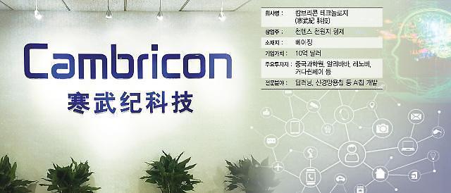 [중국증시] SMIC 이어 AI반도체 유니콘 캠브리콘도 커촹반 상장