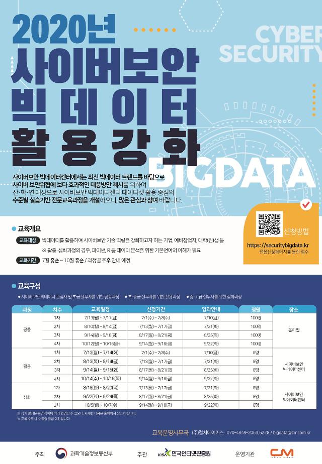 KISA, 사이버 위협 데이터 셋 활용한 전문교육 개설