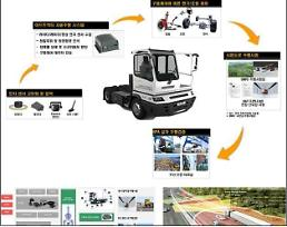 .Busan to develop automatic accident avoid system for electric terminal tractor.
