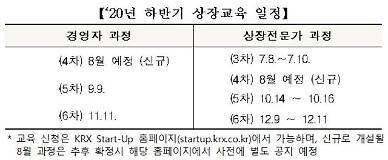 한국거래소 상반기 코스닥 상장교육 수료기업 작년보다 7% 늘어