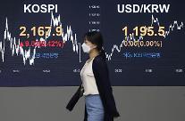 個人投資家の「買い」に支えられ、コスピ9.02p上がった2167.90で取引終了