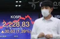 外国人・機関の「買い」にコスピ上昇で取引終了・・・コスダック、1年9ヶ月ぶりに790ポイント突破