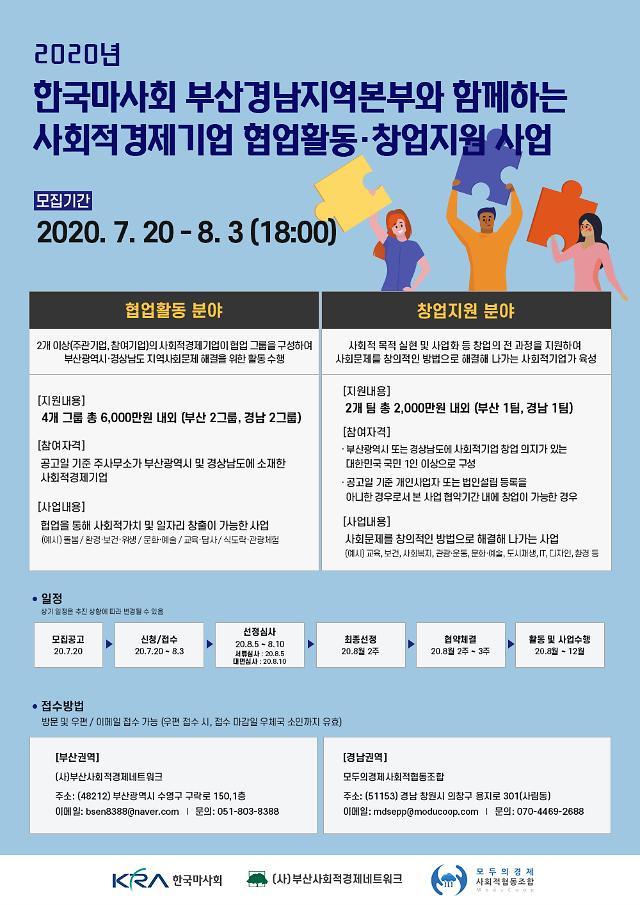 마사회 부산경남, 지역 사회적경제기업 활성화 지원 본격화