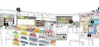 Siêu thị thông minh không người bán hàng sẽ được giới thiệu tại Hàn Quốc vào tháng 9