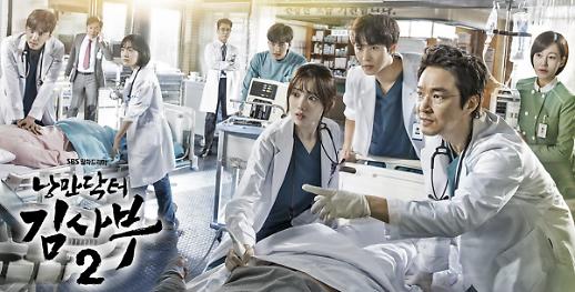 《浪漫医生金师傅》摘得上半年韩剧收视冠军