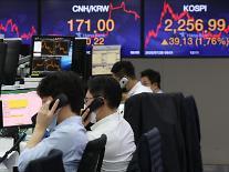 コスピ、1.3兆ウォンを買い越した外国人投資家のおかげで上昇・・・2257.00で取引終了