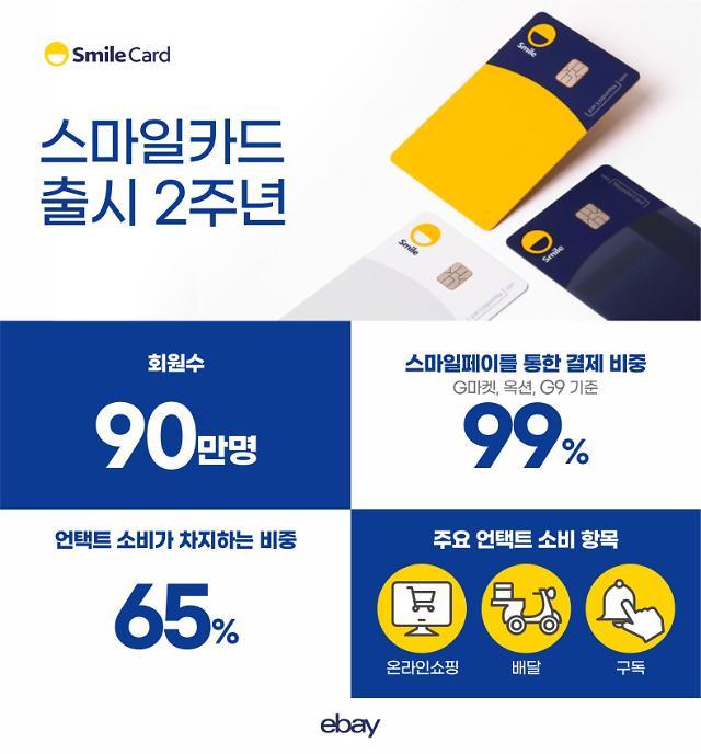 [PLCC카드 열풍②] 원조의 힘 이베이코리아 스마일카드, 2년만에 100만장 돌파