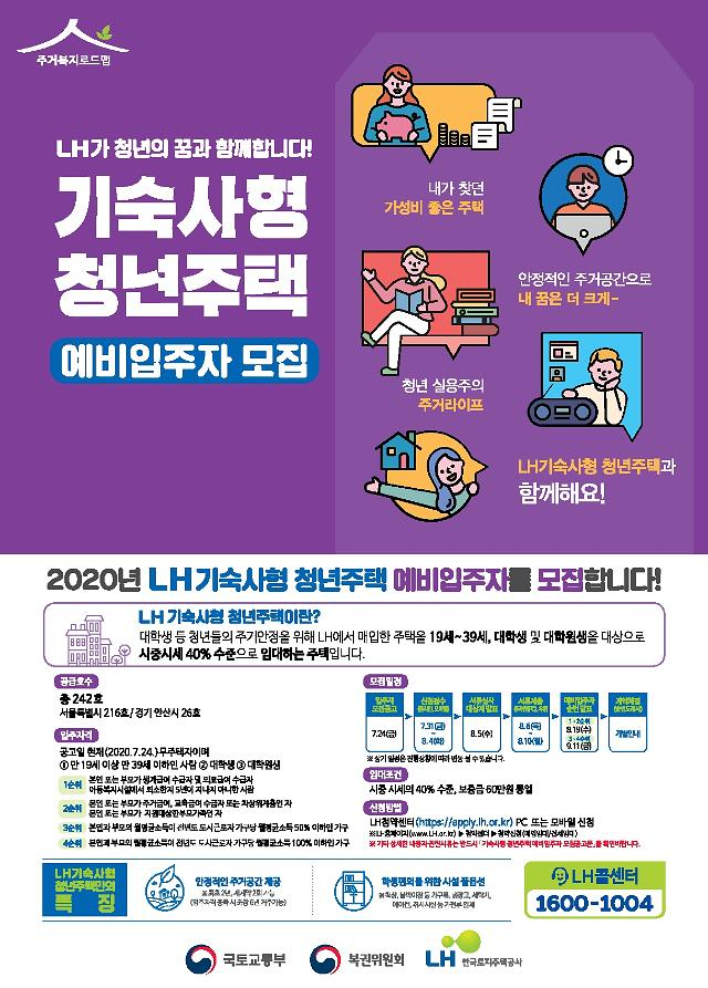 LH, 기숙사형 청년주택 243호 입주자 모집…최대 6년 거주 가능