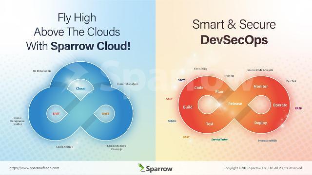 스패로우, 8월 온라인 보안컨퍼런스서 앱 보안·서비스 소개