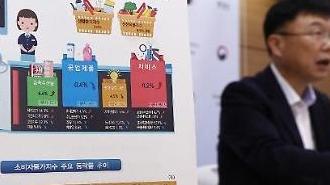 Lạm phát của Hàn Quốc tăng 0,3% trong tháng Bảy