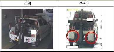 민간 차 검사소 합격률 왜 높나...기능 검사 안 하고 안전