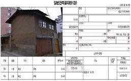 ソウル市、日帝残滓を清算・・・日本人名義の土地・建物3022件整理