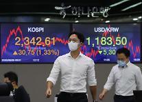 コスピ、3営業日連続上昇・・・2340ポイント突破