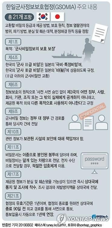 """美 국무부 """"지소미아, 美안보에도 도움"""" 우회 압박"""