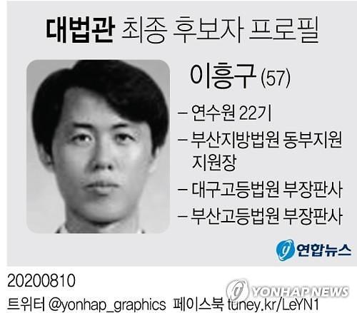 이흥구 연루 '깃발사건', 국보법 위반? '박종철 고문치사 사건' 시발점...