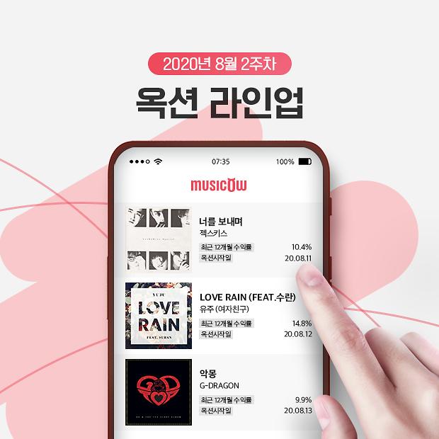 싹쓰리 '여름 안에서' 인기에 저작권 수익도 관심업···8월의 인기곡은?
