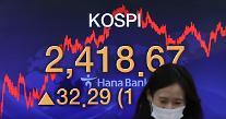 コスピ、上昇して取引終了・・・2年1ヶ月ぶりに2400ウォン台へ