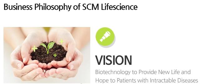 U.S. company PBS partners with SCM Lifescience for stem cell mass-production