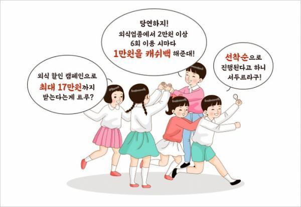 """""""6번 외식하면 1만원""""…할인쿠폰 카드사 신청방법은?"""