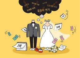 50人以上集まる結婚式禁止・・・公取委、ブライダル業界に違約金免除を要請