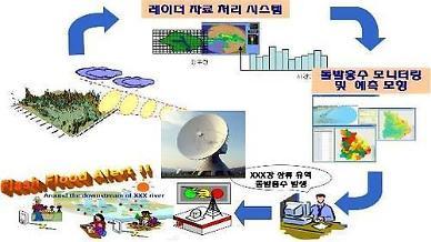 S. Korea to adopt AI-based flood forecast system to prevent damage