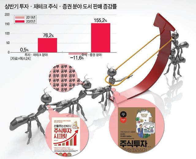 정보력·유동성 갖춘 스마트 개미··· 주식시장 판 바꾼다