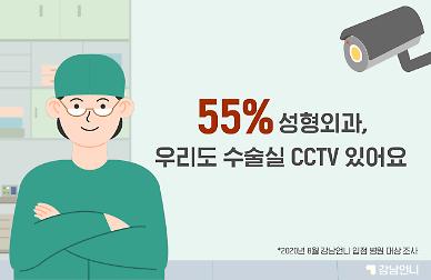 """강남언니 """"입점 성형외과 55% 수술실 내 CCTV 보유"""""""
