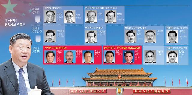 [차이나리포트] 중국 우주·군사굴기 타고 뜨는 군수방