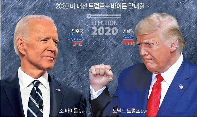 치고 나가는 바이든...트럼프보다 지지율 10%p 높아