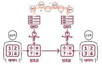 ハンファシステム、デジタルニューディール核心「量子暗号通信」技術力の確保に拍車
